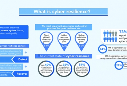 The Scottish Public Sector Cyber Resilience Scheme: Are you ready?