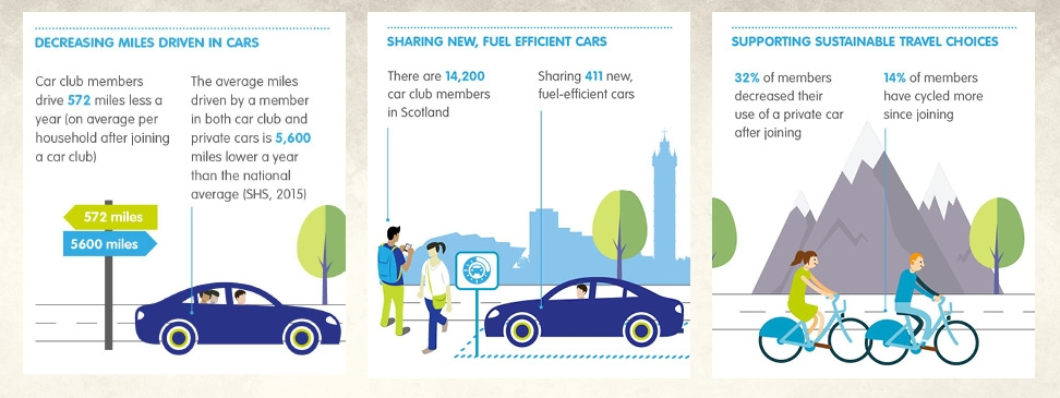 What can shared transport do for your business?